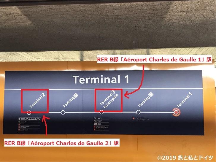 パリCDGVALの路線図
