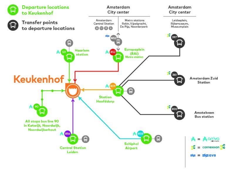 キューケンホフ公園までのバス路線図