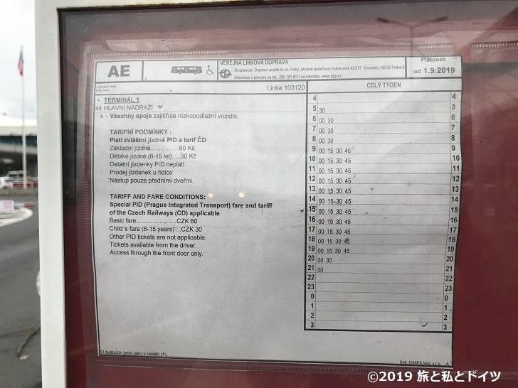 エアポートエクスプレスの時刻表