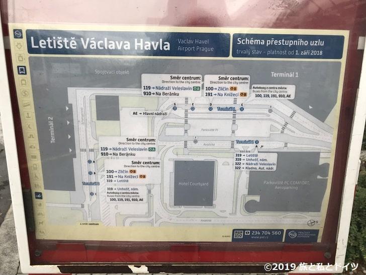 プラハ空港マップ