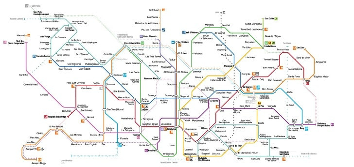 バルセロナのメトロ路線図