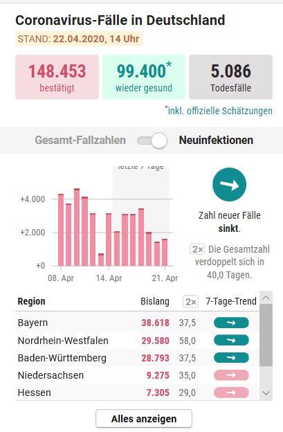 ドイツ新型コロナ感染者増加推移