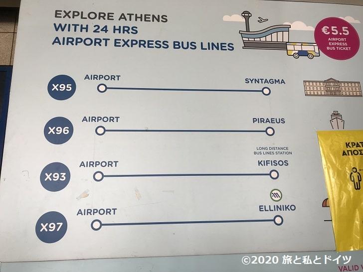 アテネ空港発エアポートバス