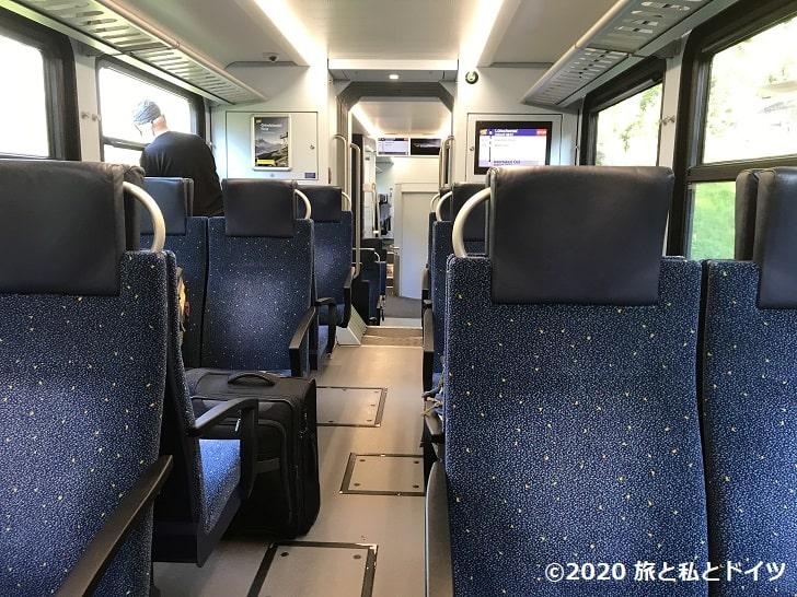 スイス鉄道